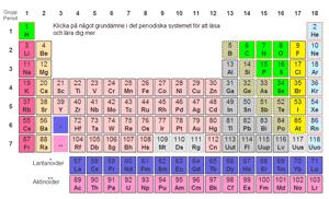 kemiska beteckningar lista